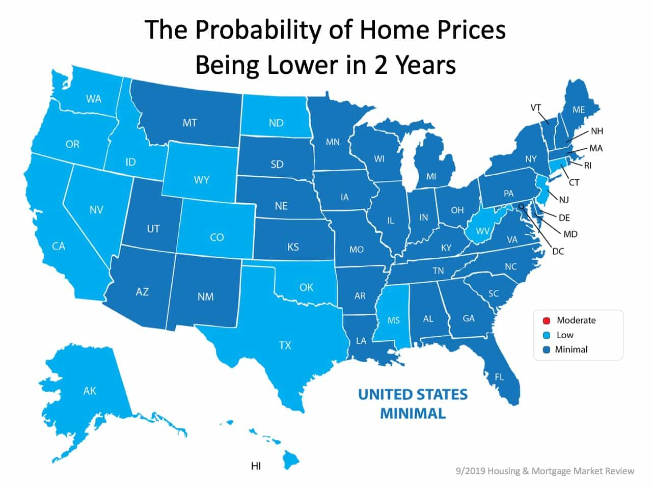What Is the Probability That Home Values Sink?