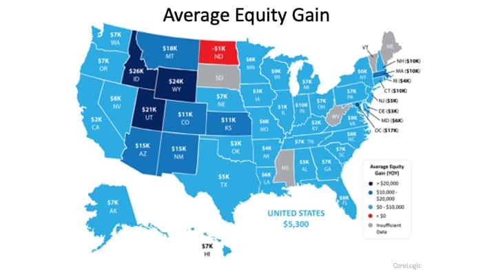 Equity Gain Growing in Nearly Every State