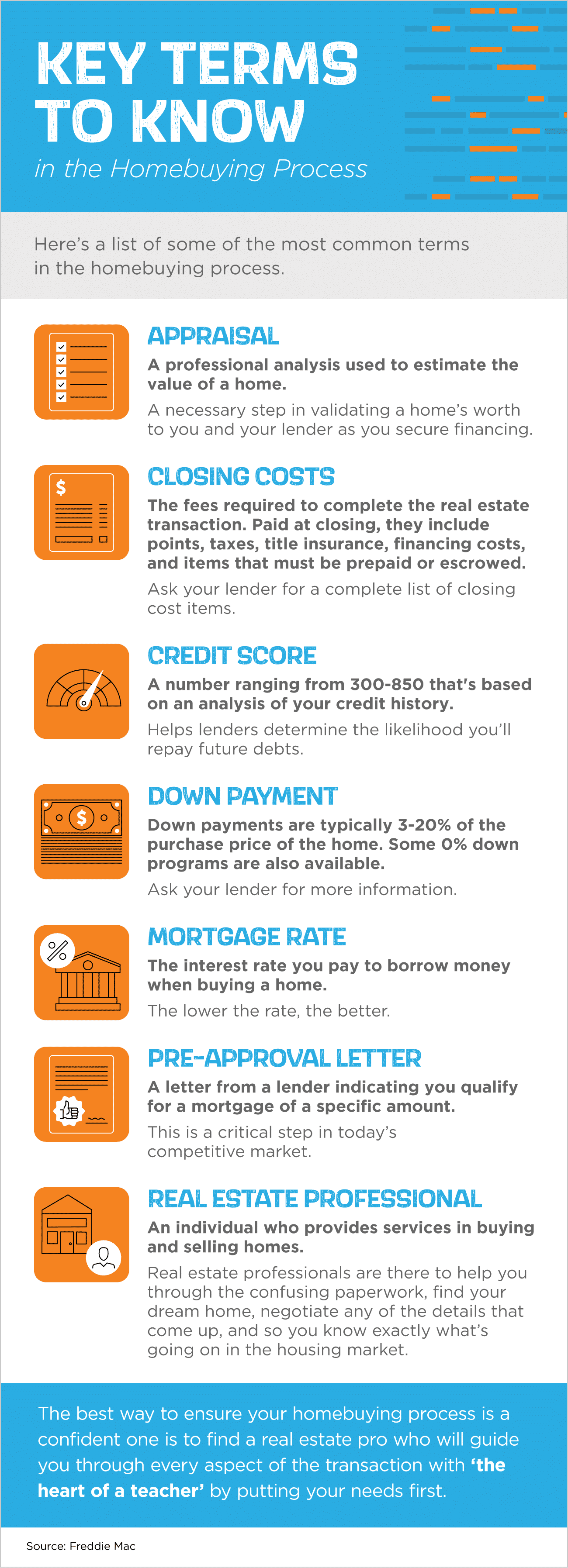 Key Terms to Know in the Homebuying Process [INFOGRAPHIC]